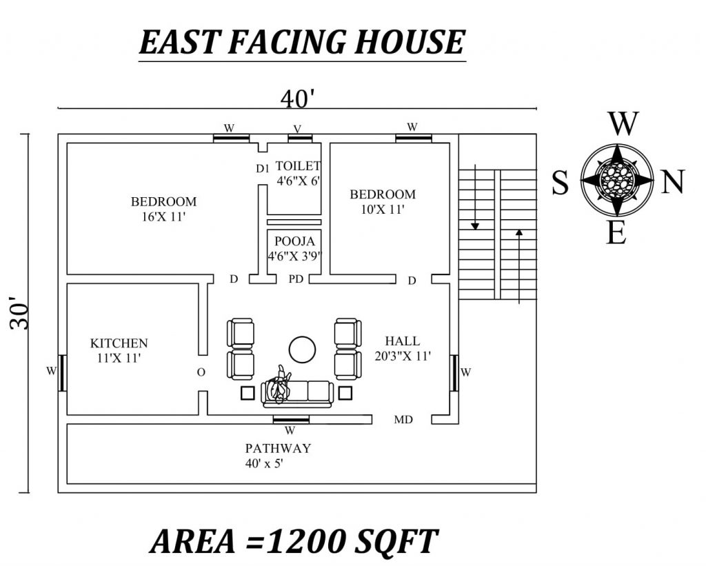 40'x30' The Perfect 2bhk East facing House Plan