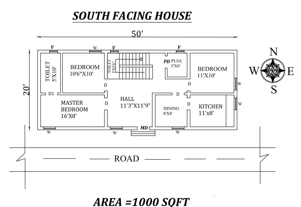 50'x20' 3BHK South Facing House Plan