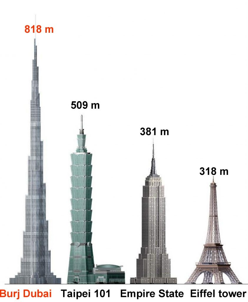 Burj Khalifa tower comparison